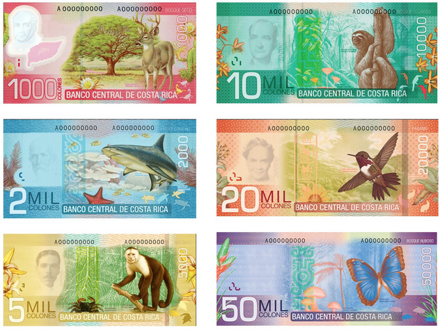 What is the Costa Rica Currency Called? Tips and Advice on $$